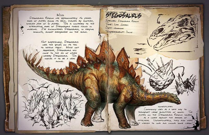 800px-Stegosaurus
