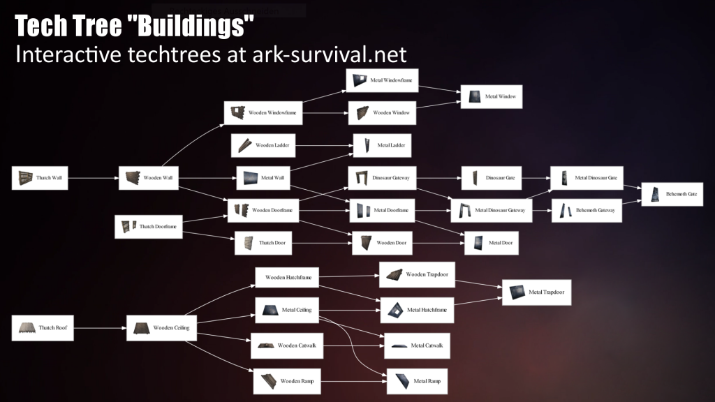 Mxe autor auf ark survival evolved page 10 of 12 buildings malvernweather Image collections