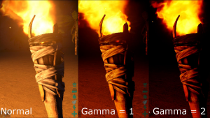 Gamma Correction