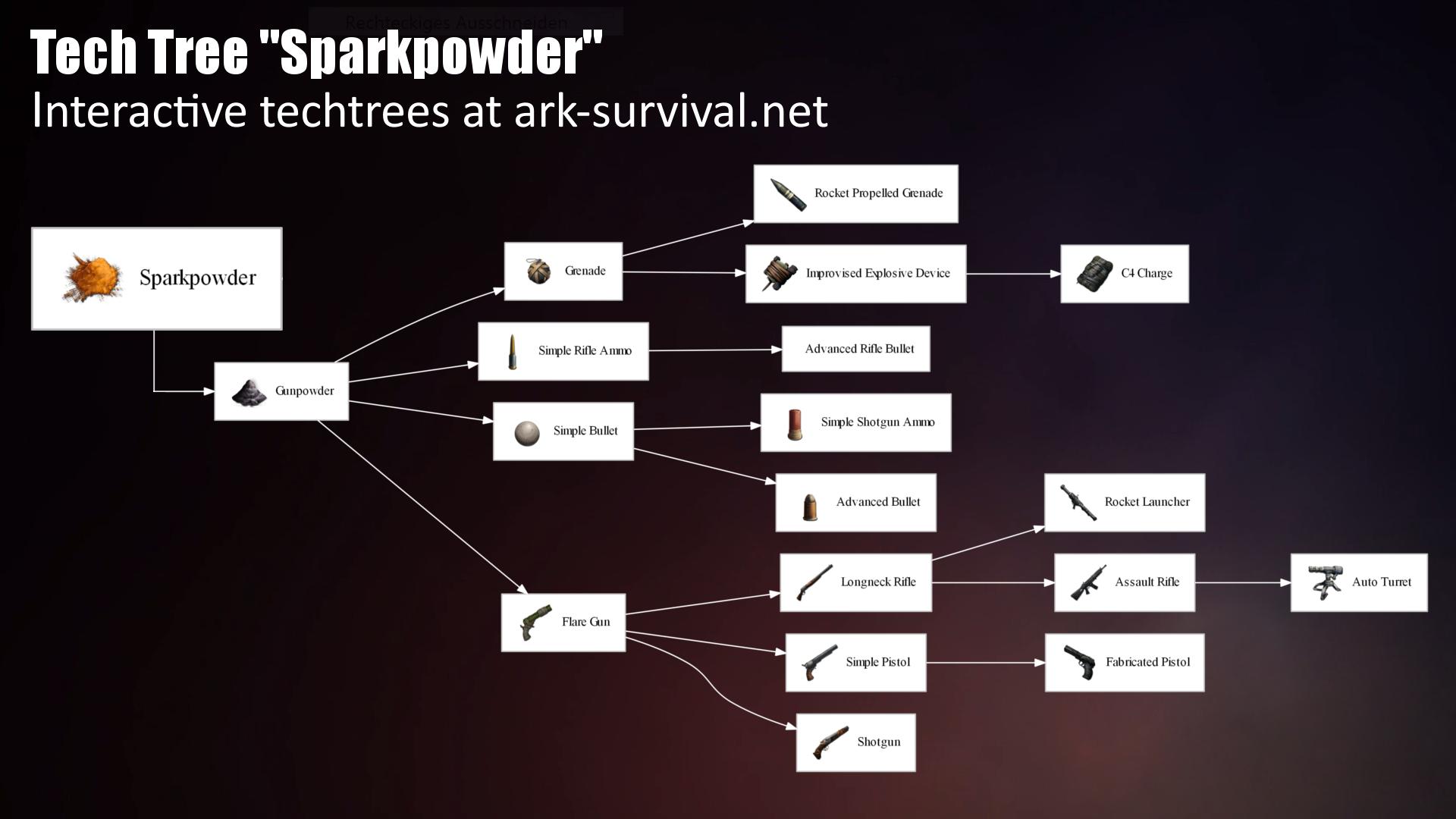 Tech Tree - Static - ARK: Survival Evolved