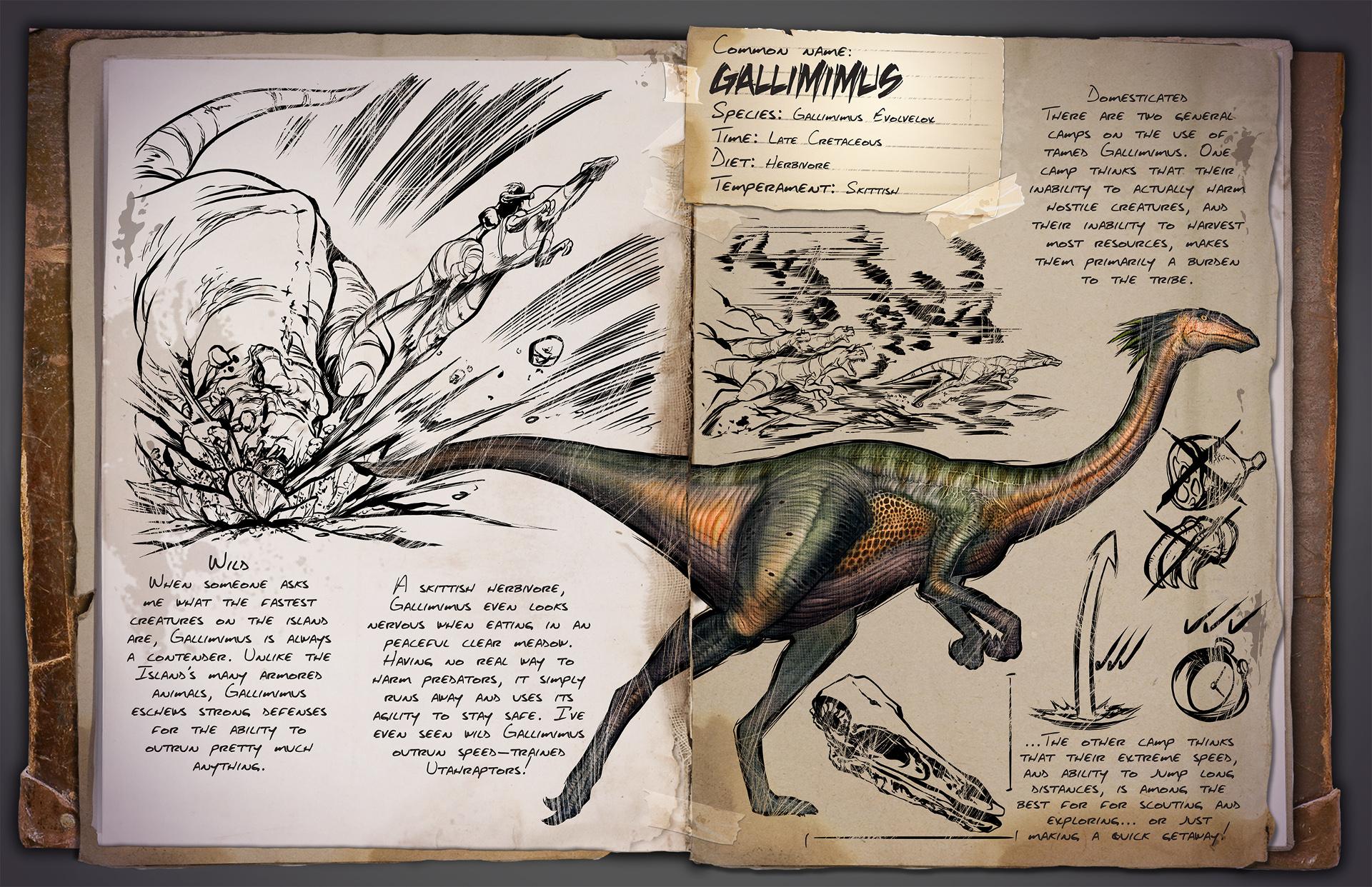 Dino Dossier: Gallimimus