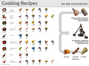 cooking cheatsheet