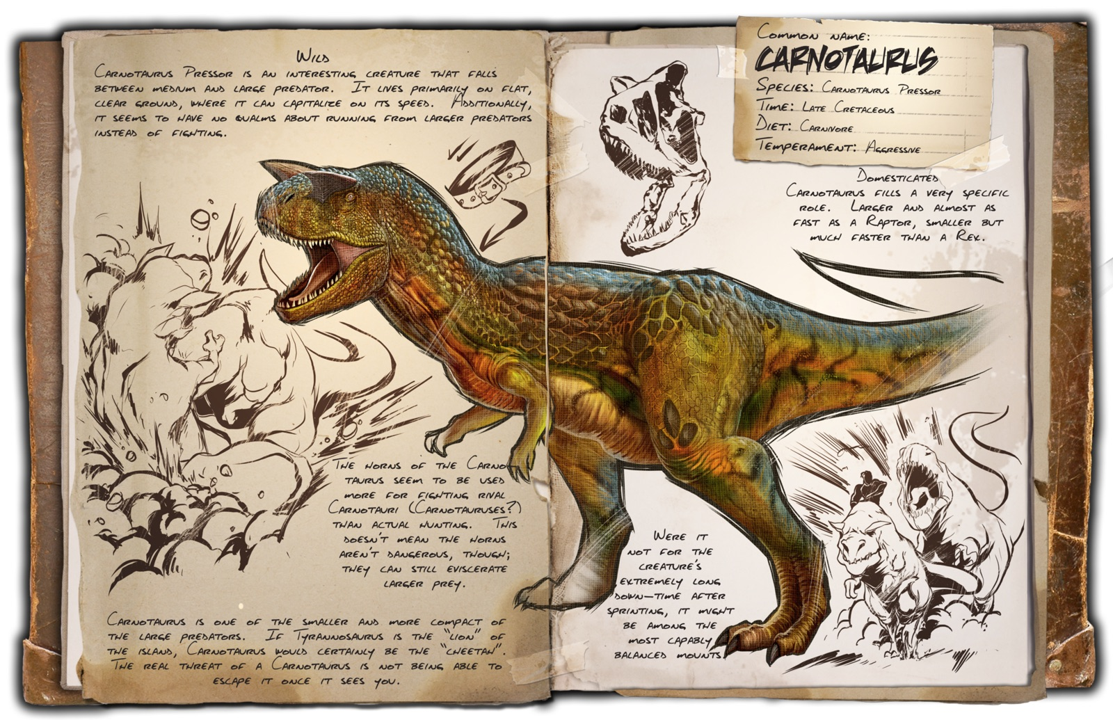 Dino Dossier: Carnotaurus