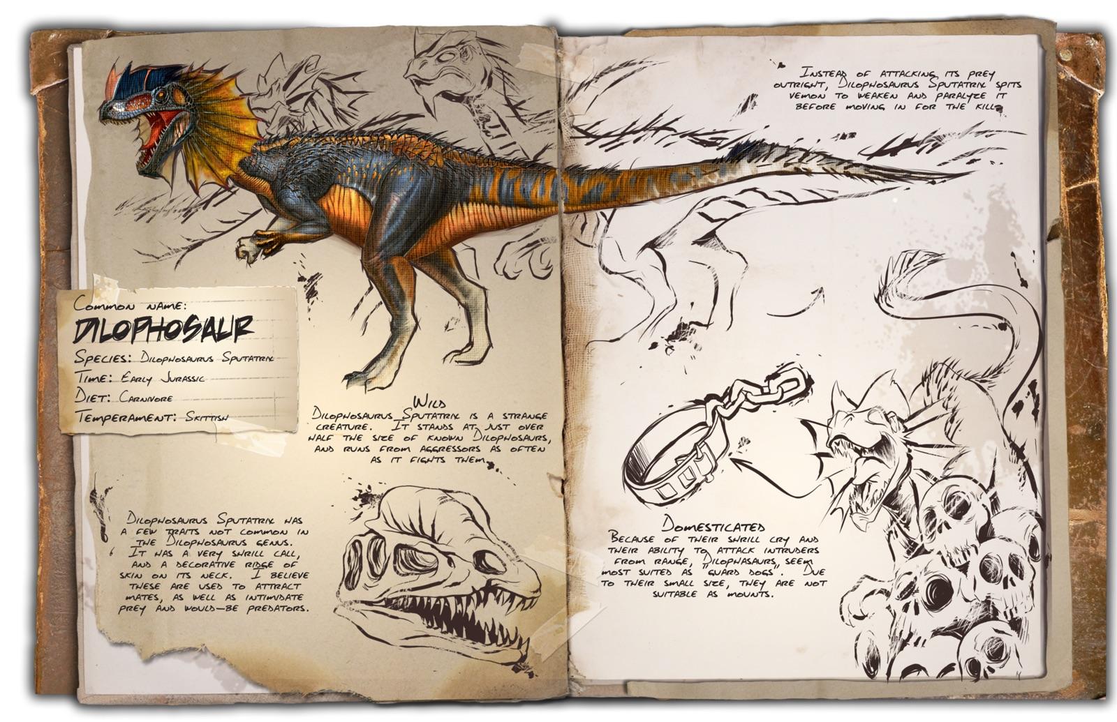Dino Dossier: Dilophosaur
