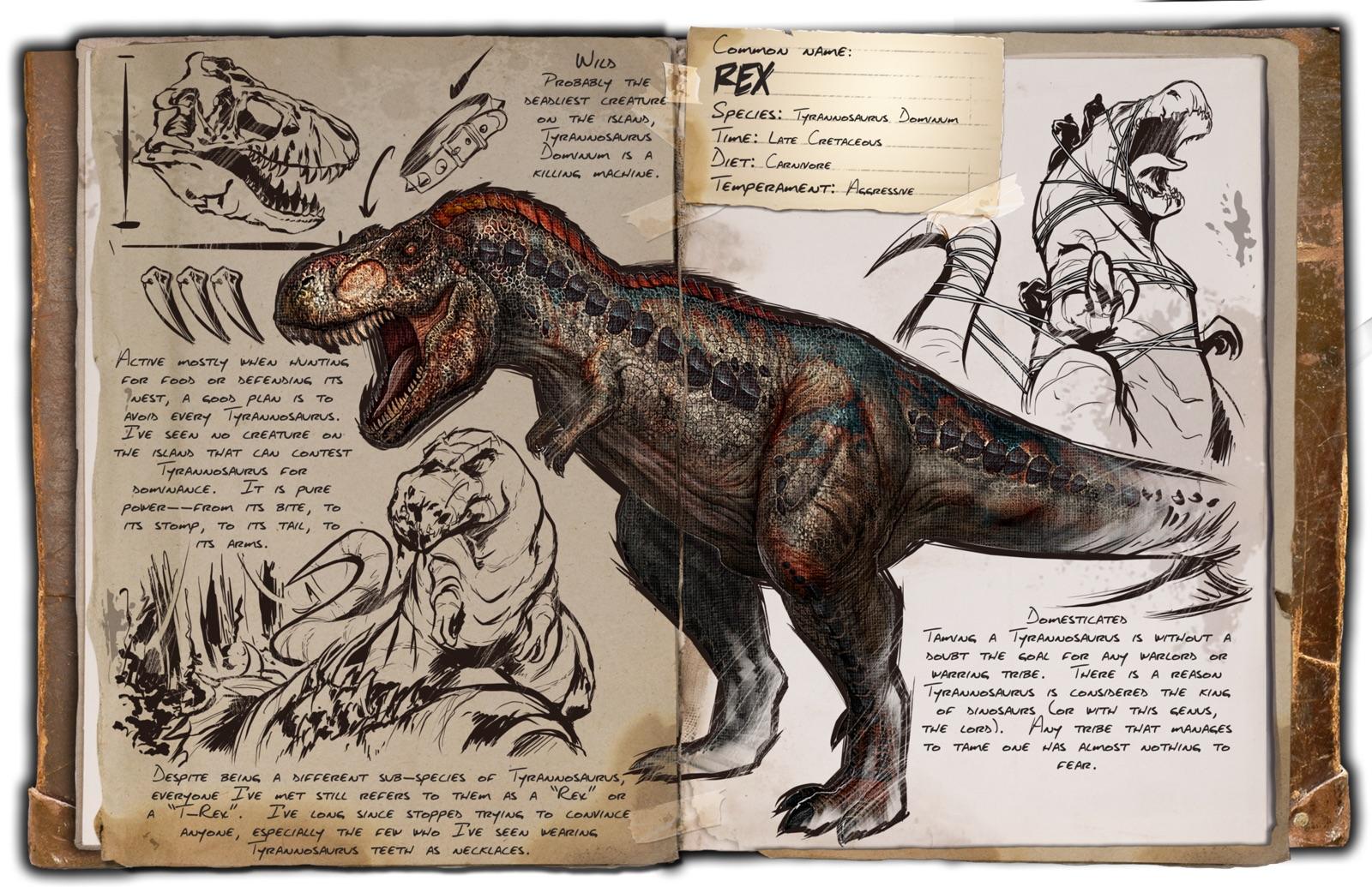 Dino Dossier: Rex