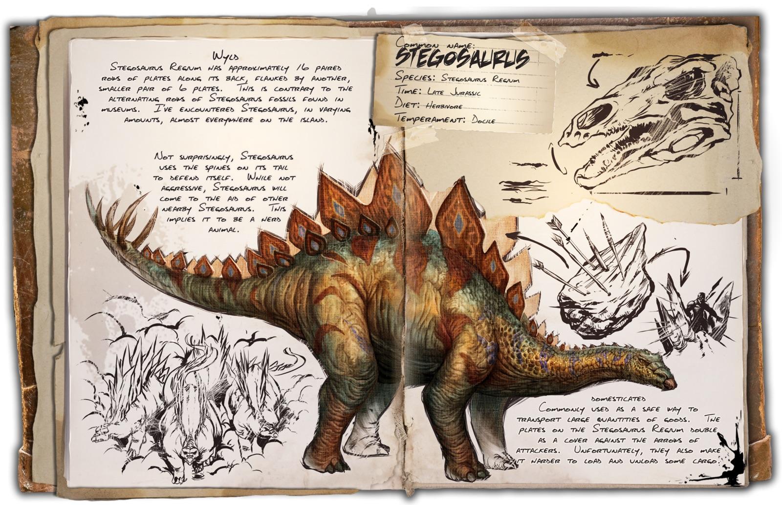 Dino Dossier: Stegosaurus