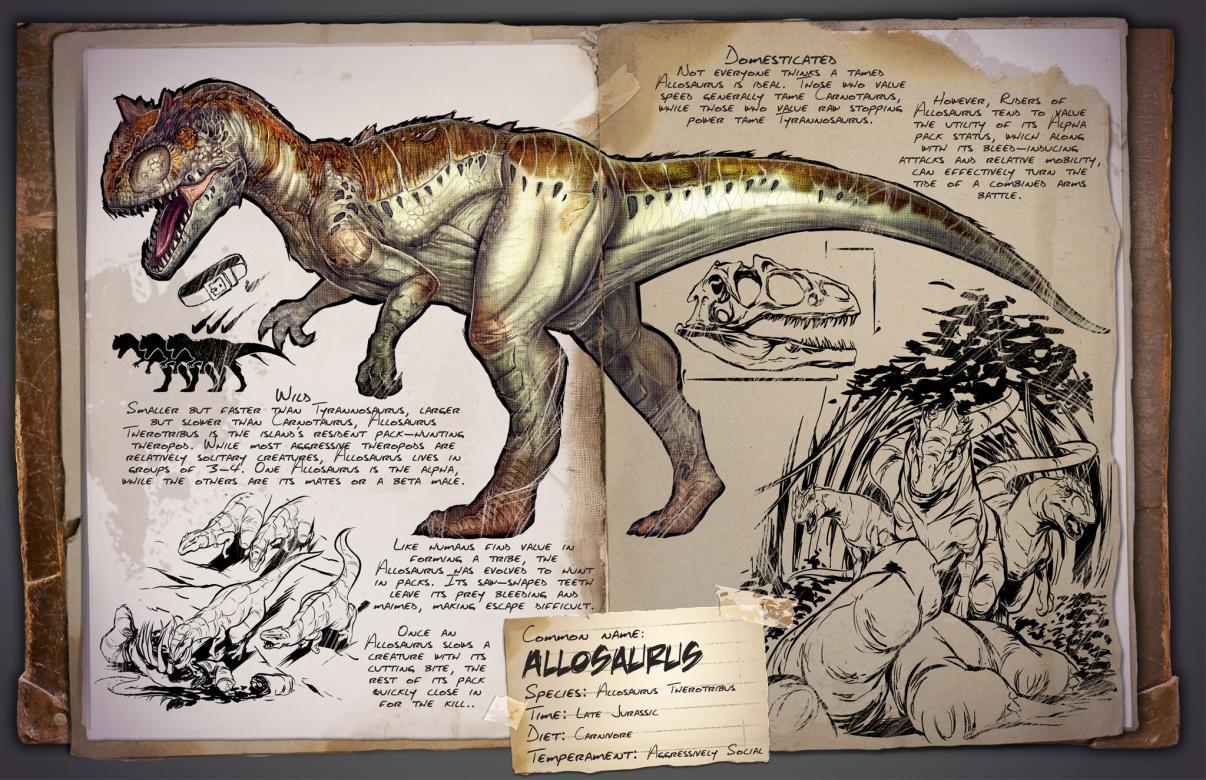 Deutsches Dino Dossier: Allosaurus