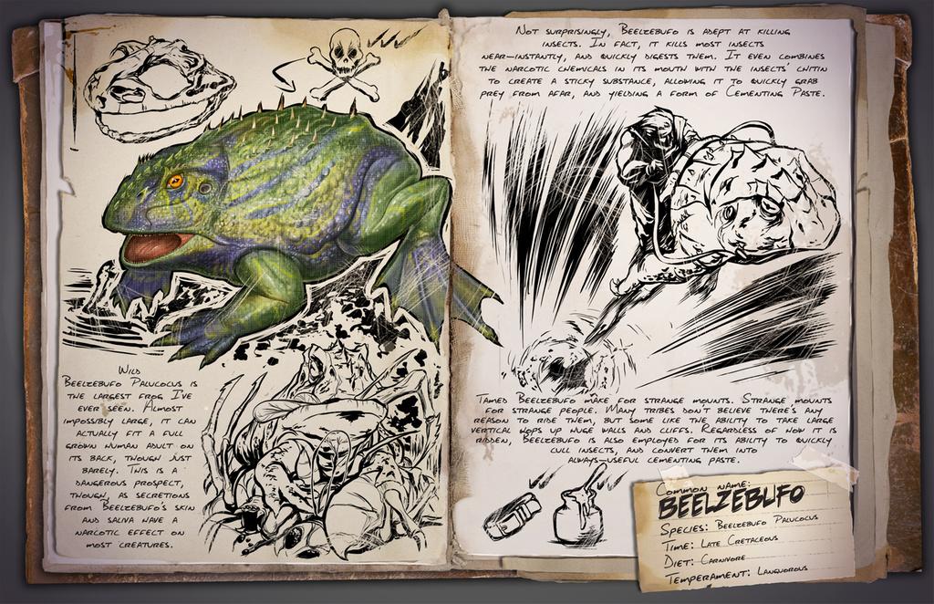 Deutsches Dino Dossier: Beelzebufo – der Frosch