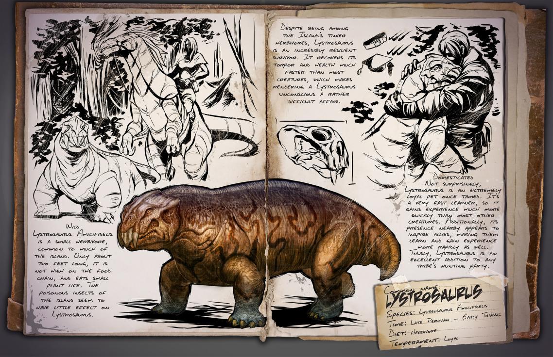 Dossier de Dino: Lystrosaurus