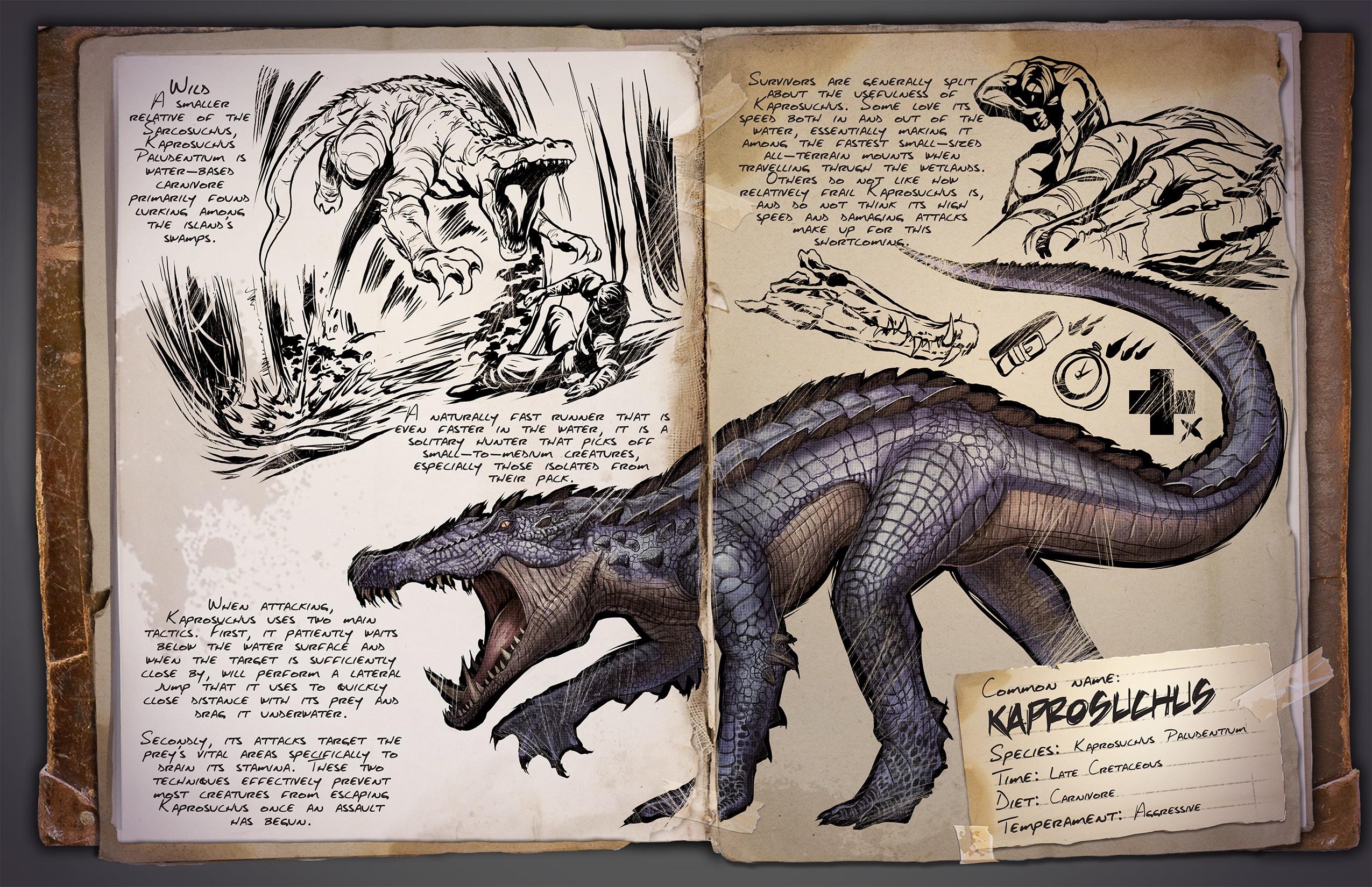 Deutsches Dino Dossier: Kaprosuchus