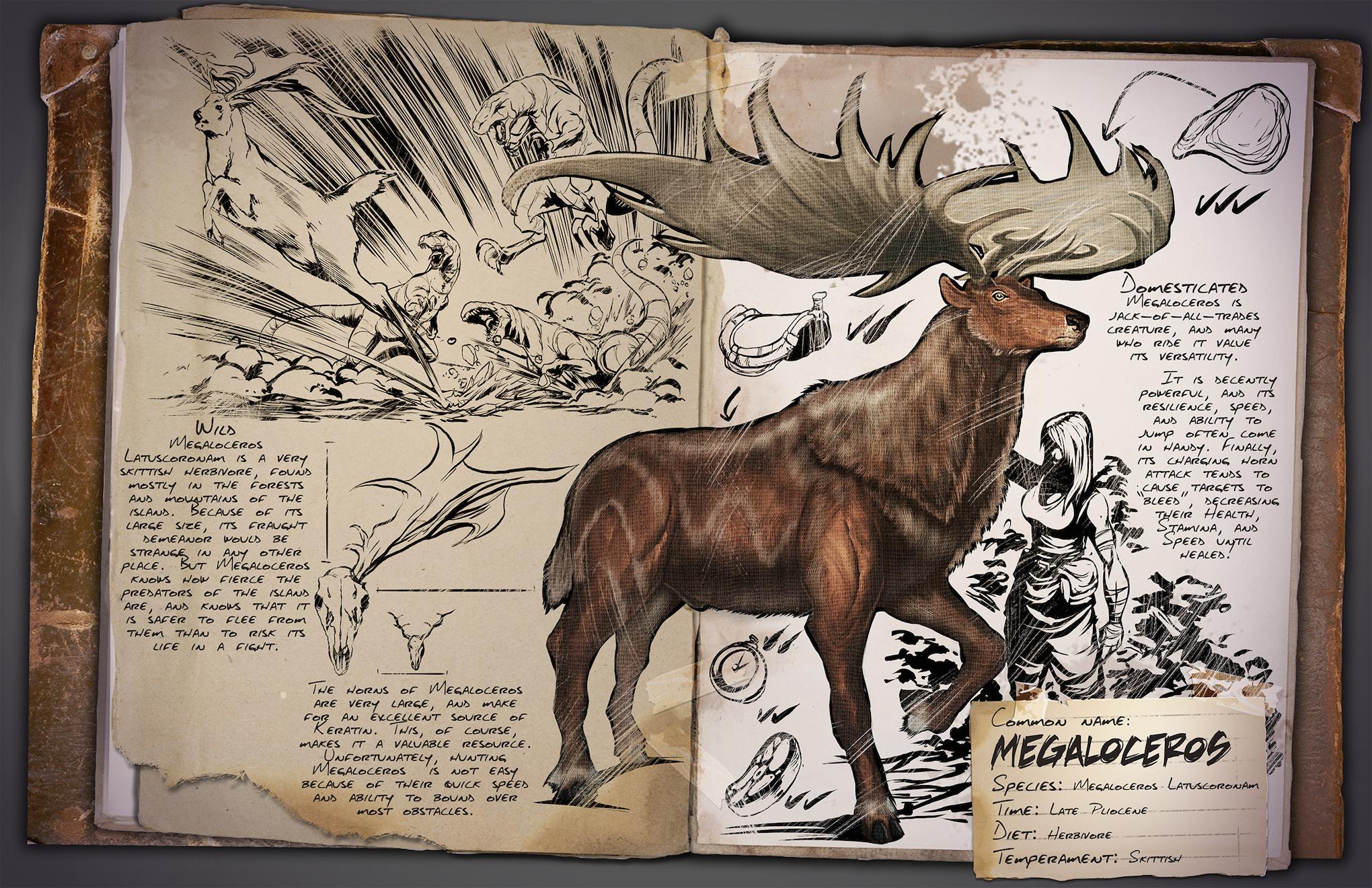Dino Dossier: Megaloceros