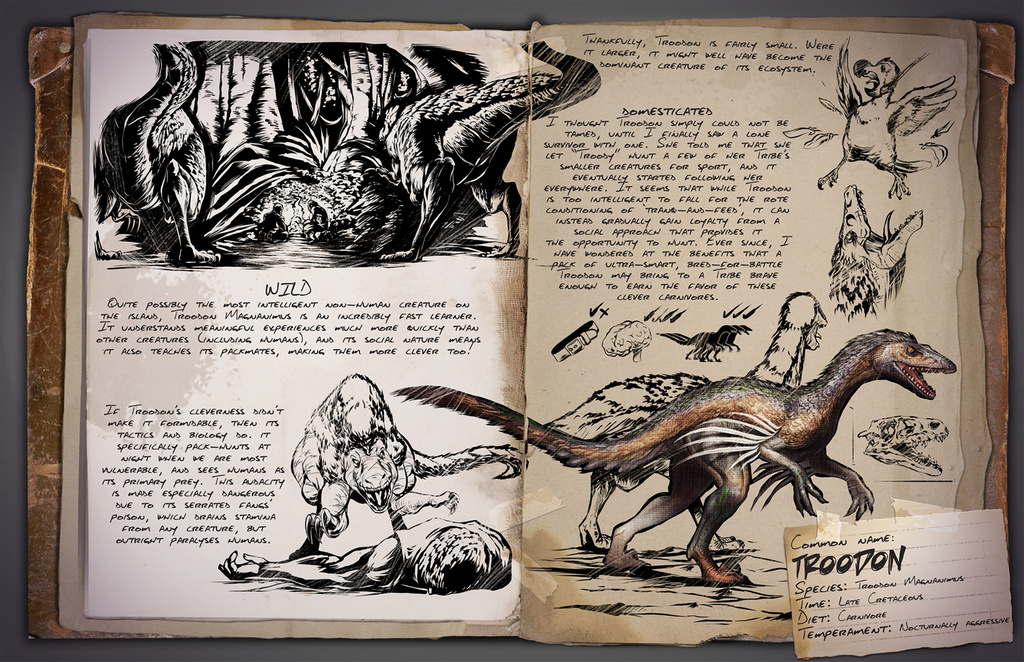 Dinosaur Archive Ark Survival Evolved Survival evolved (pc, xbox, ps4) made by dan. ark survival evolved
