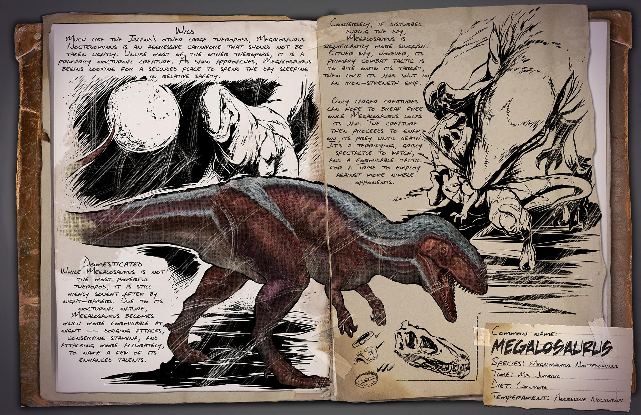 Deutsches Dino Dossier: Megalosaurus