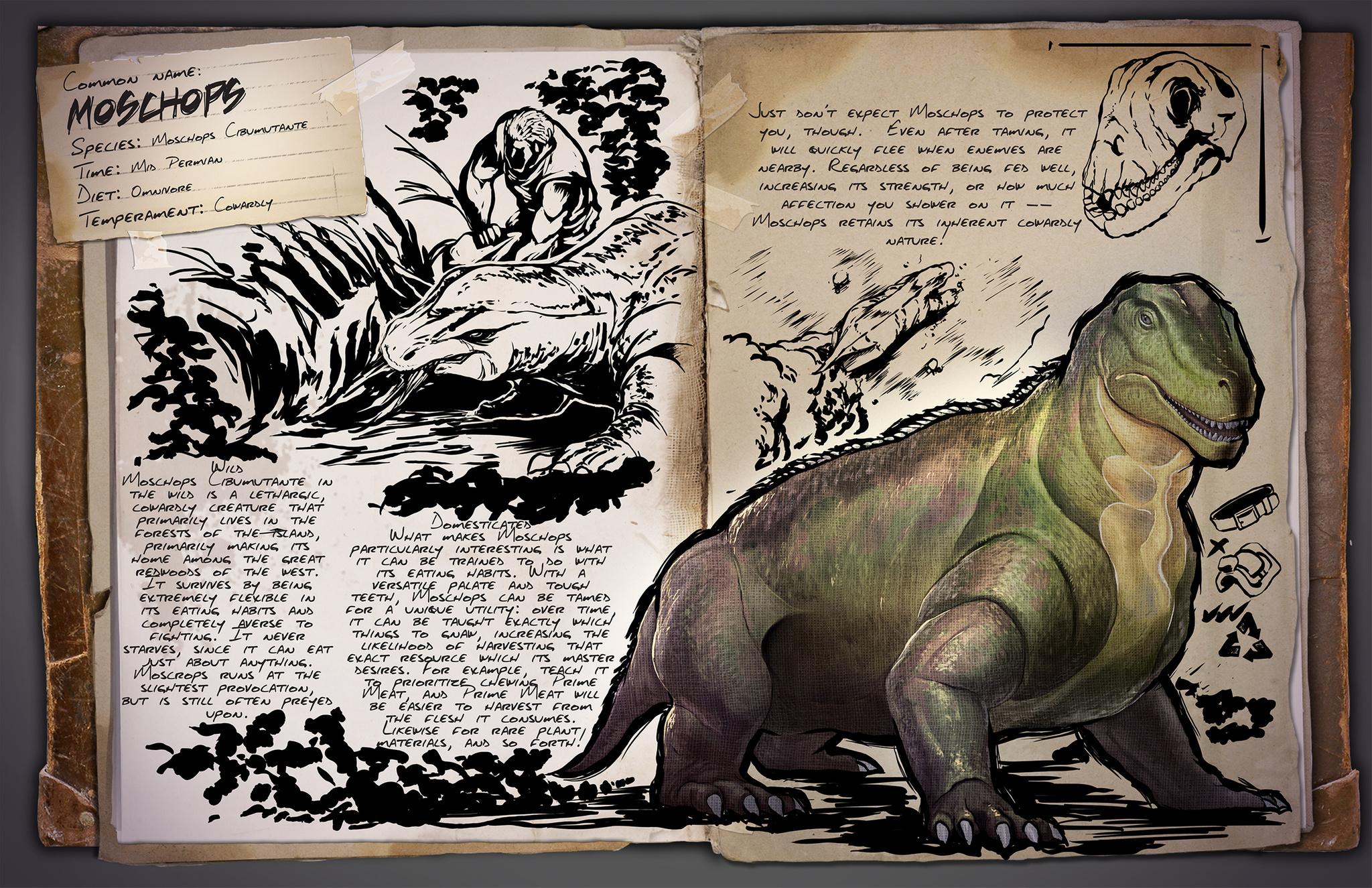 Dino Dossier: Moschops