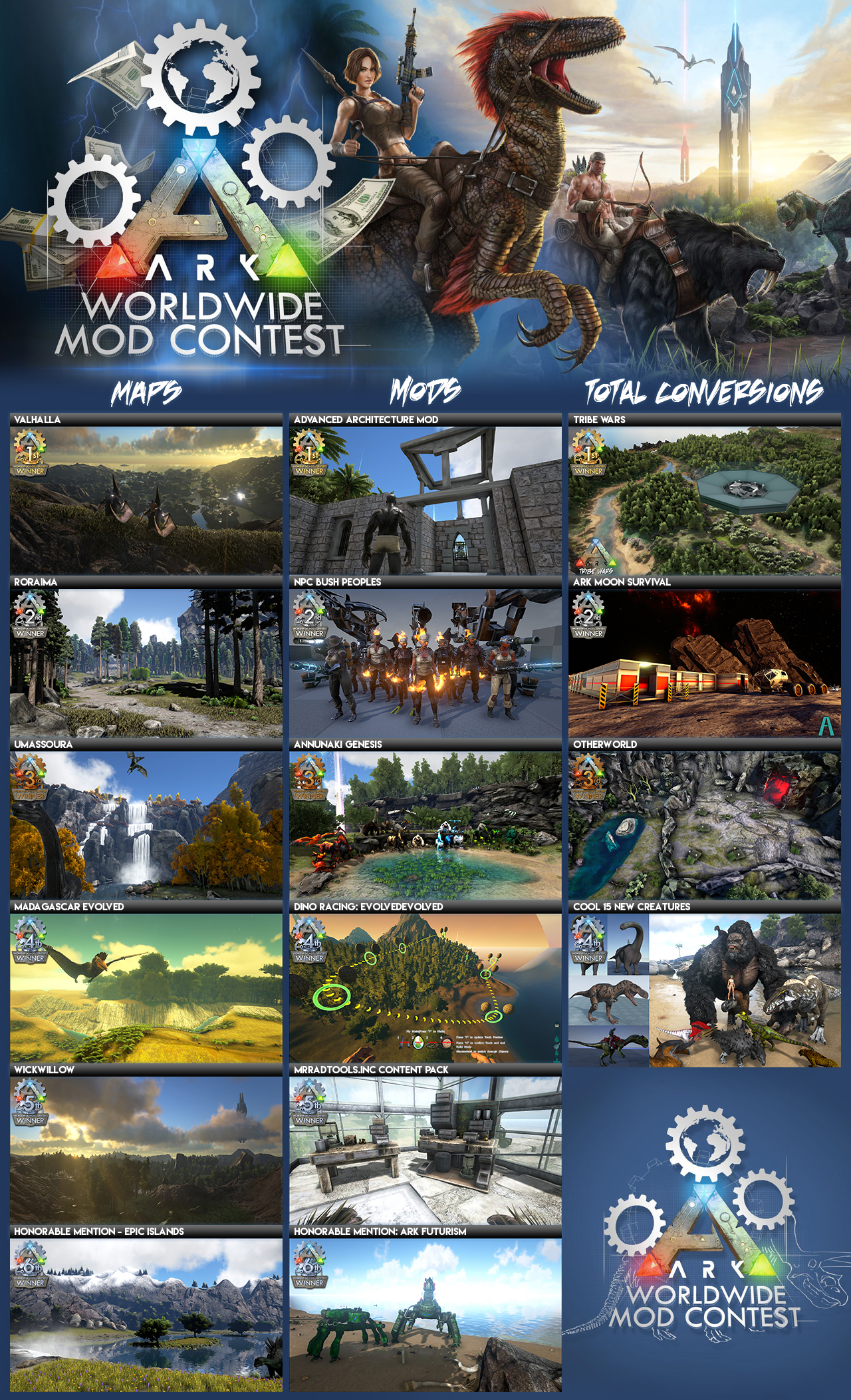 ARK: Survival Evolved Mod Contest Gewinner – Total Conversions (Komplett-Umwandlung)