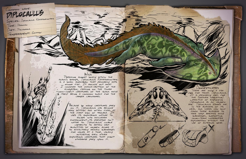 Dino Dossier: Diplocaulus