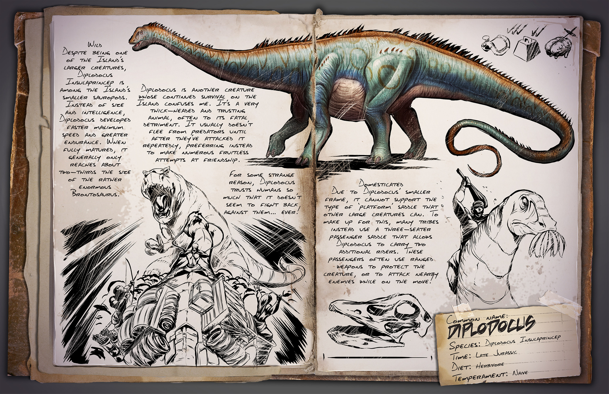 Deutsches Dino Dossier: Diplodocus