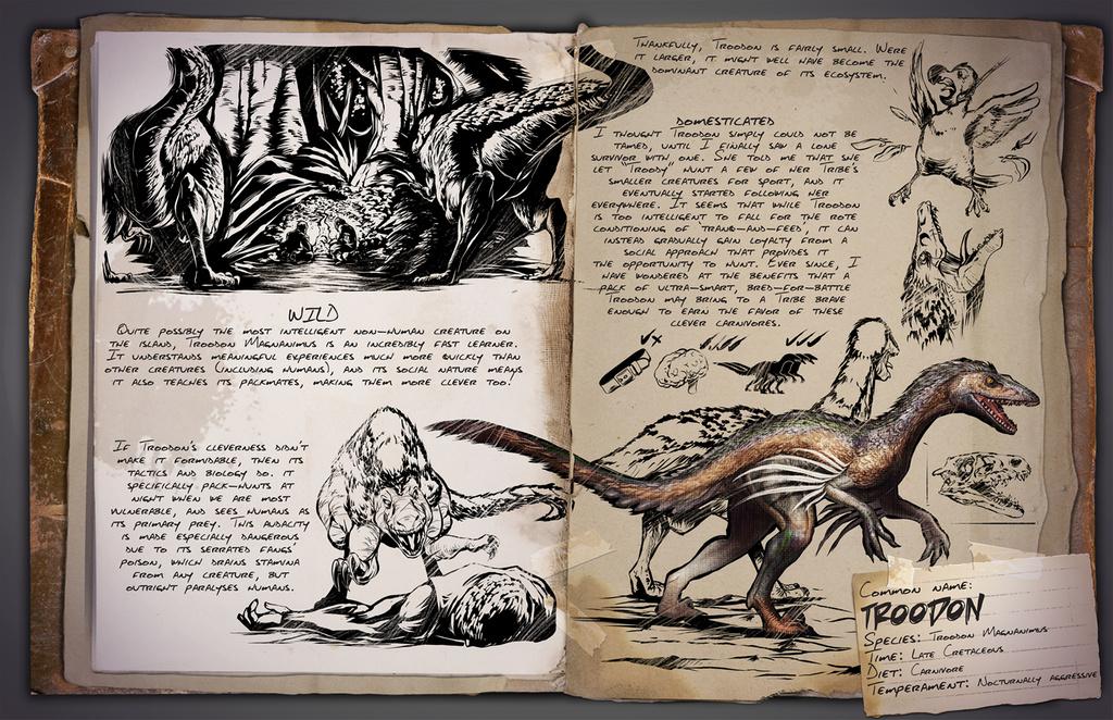 Deutsches Dino Dossier: Troodon